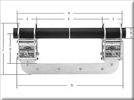 Type 1a Orbital Maßblatt